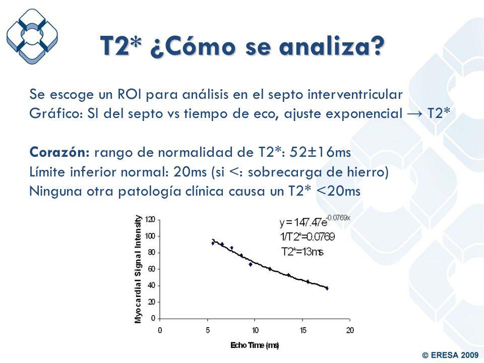 T2* ¿Cómo se analiza Se escoge un ROI para análisis en el septo interventricular. Gráfico: SI del septo vs tiempo de eco, ajuste exponencial → T2*