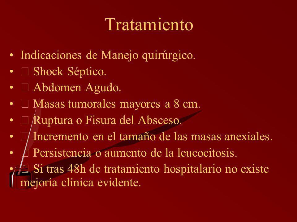 Tratamiento Indicaciones de Manejo quirúrgico.  Shock Séptico.