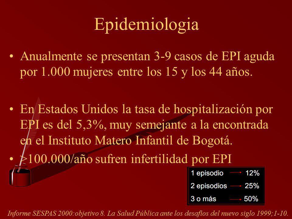 Epidemiologia Anualmente se presentan 3-9 casos de EPI aguda por 1.000 mujeres entre los 15 y los 44 años.