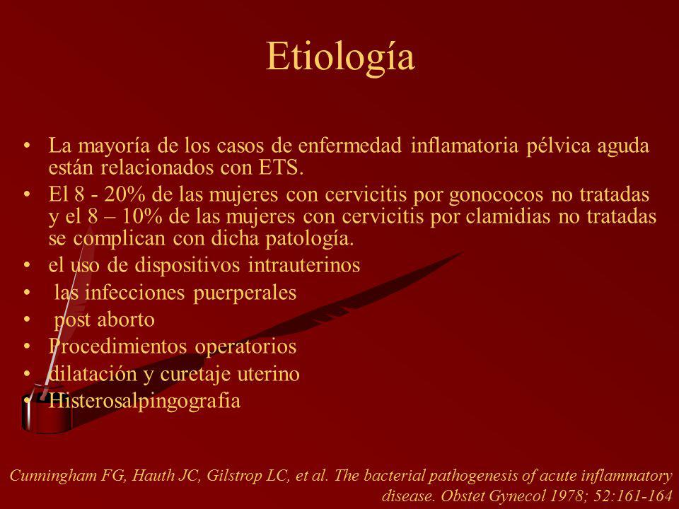 Etiología La mayoría de los casos de enfermedad inflamatoria pélvica aguda están relacionados con ETS.