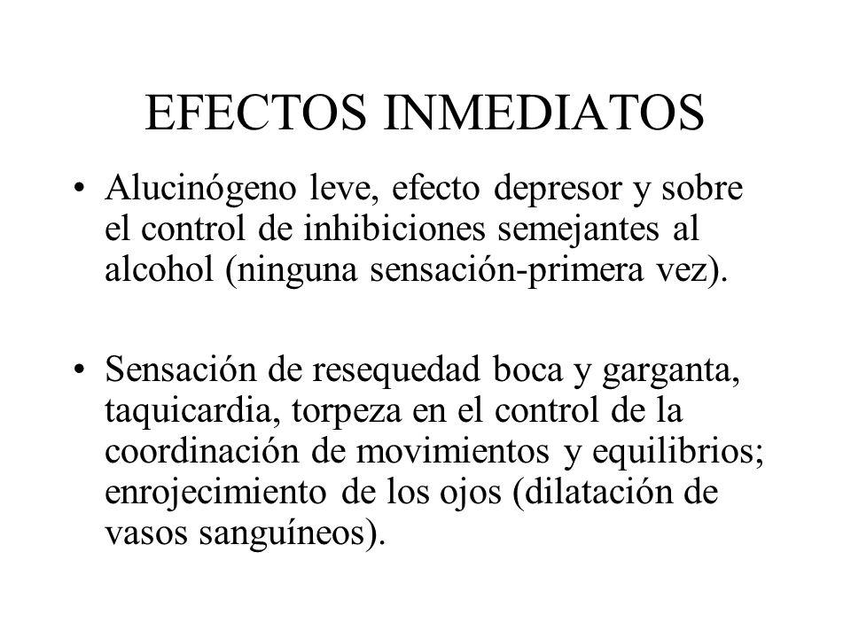 EFECTOS INMEDIATOS Alucinógeno leve, efecto depresor y sobre el control de inhibiciones semejantes al alcohol (ninguna sensación-primera vez).