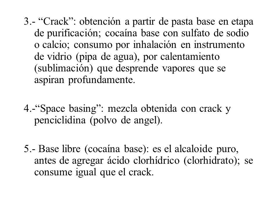 3.- Crack : obtención a partir de pasta base en etapa de purificación; cocaína base con sulfato de sodio o calcio; consumo por inhalación en instrumento de vidrio (pipa de agua), por calentamiento (sublimación) que desprende vapores que se aspiran profundamente.