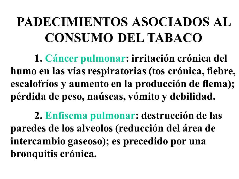 PADECIMIENTOS ASOCIADOS AL CONSUMO DEL TABACO