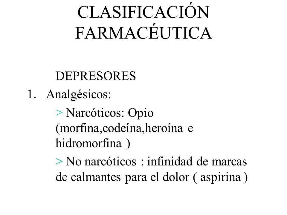 CLASIFICACIÓN FARMACÉUTICA