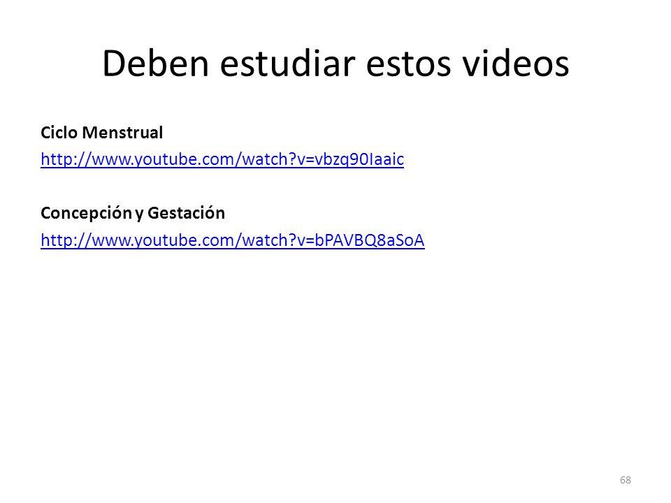 Deben estudiar estos videos