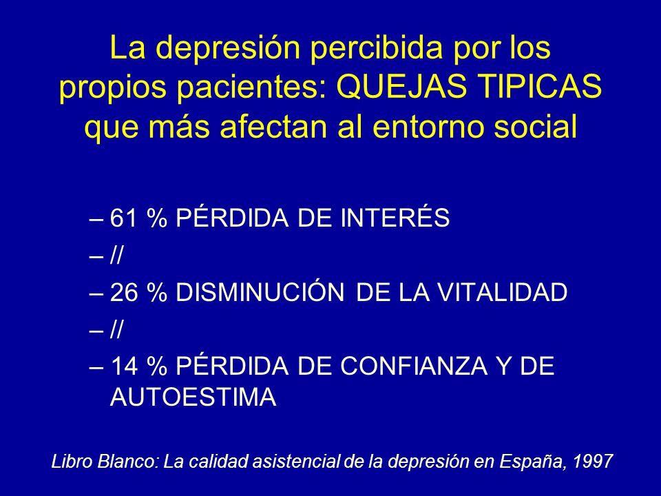 La depresión percibida por los propios pacientes: QUEJAS TIPICAS que más afectan al entorno social