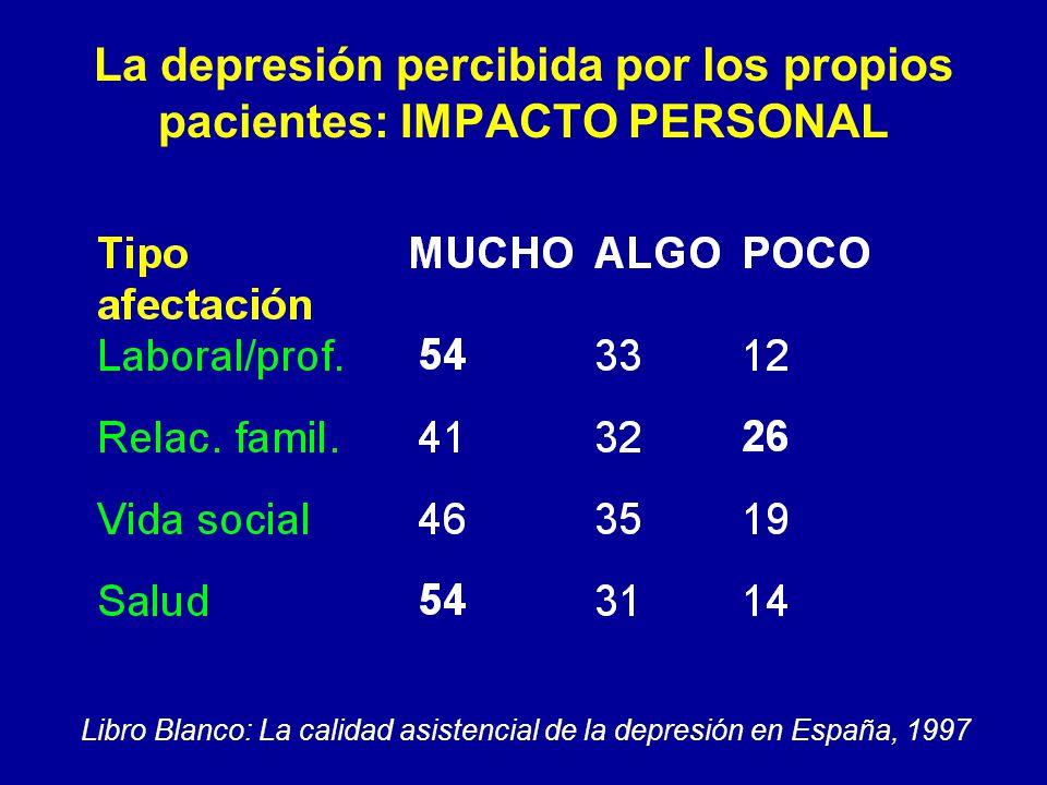 La depresión percibida por los propios pacientes: IMPACTO PERSONAL