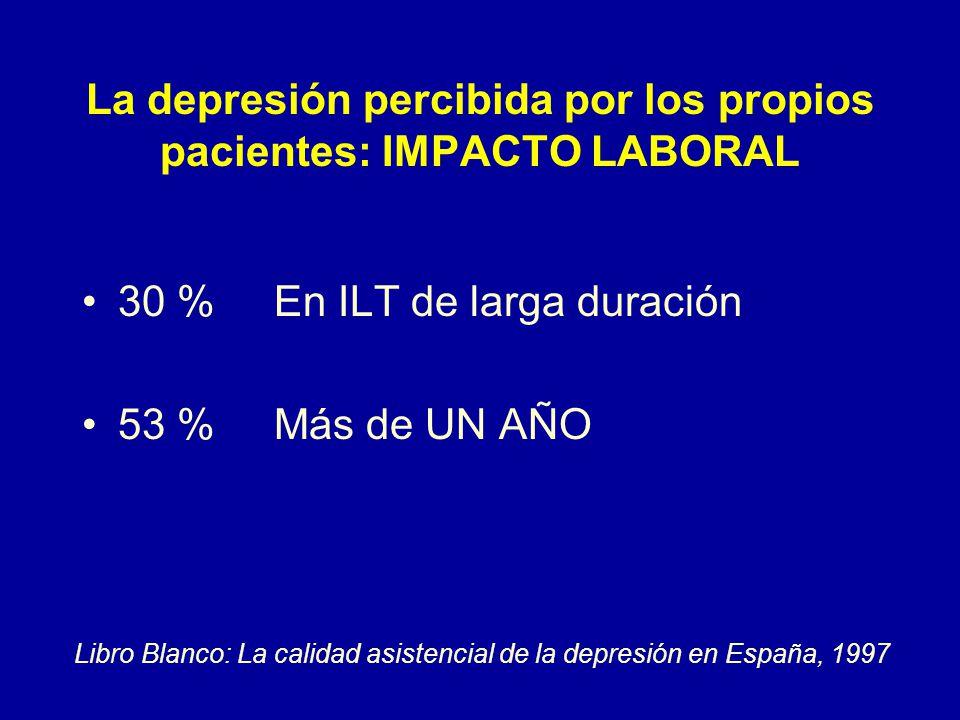 La depresión percibida por los propios pacientes: IMPACTO LABORAL