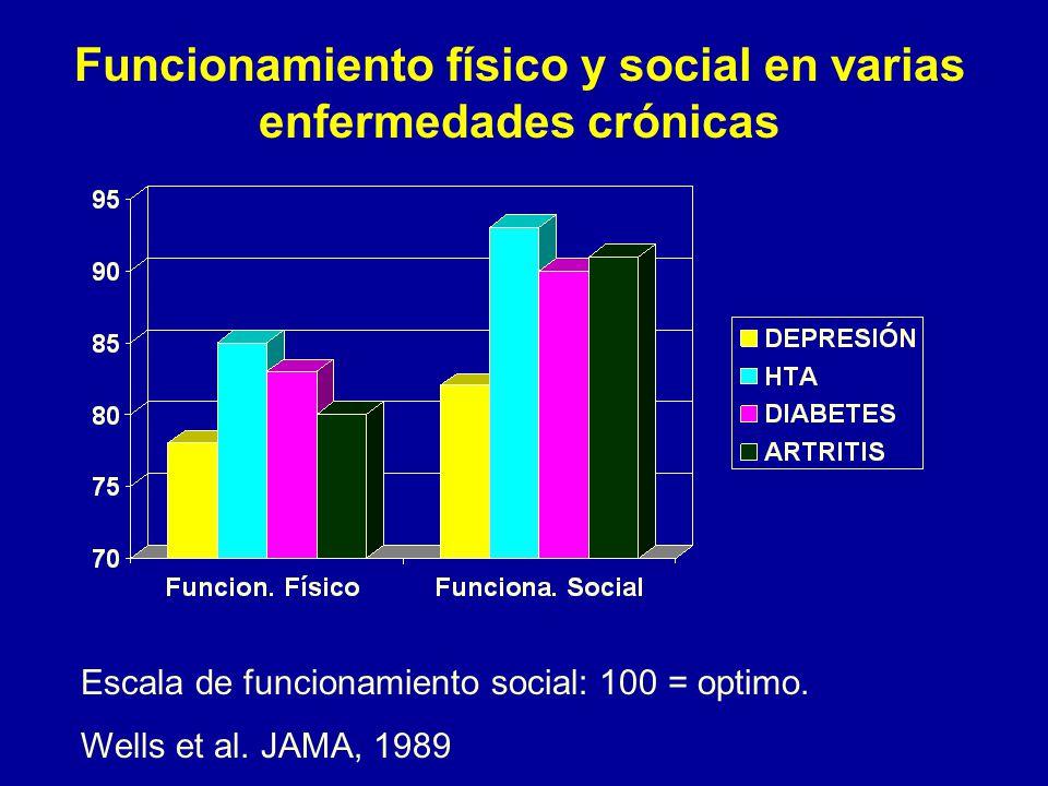 Funcionamiento físico y social en varias enfermedades crónicas