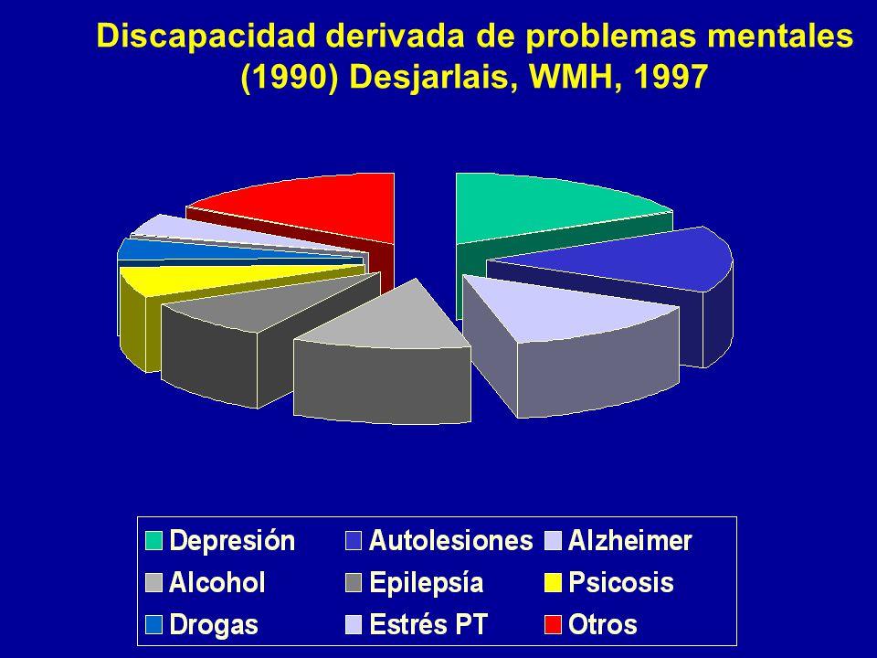 Discapacidad derivada de problemas mentales (1990) Desjarlais, WMH, 1997