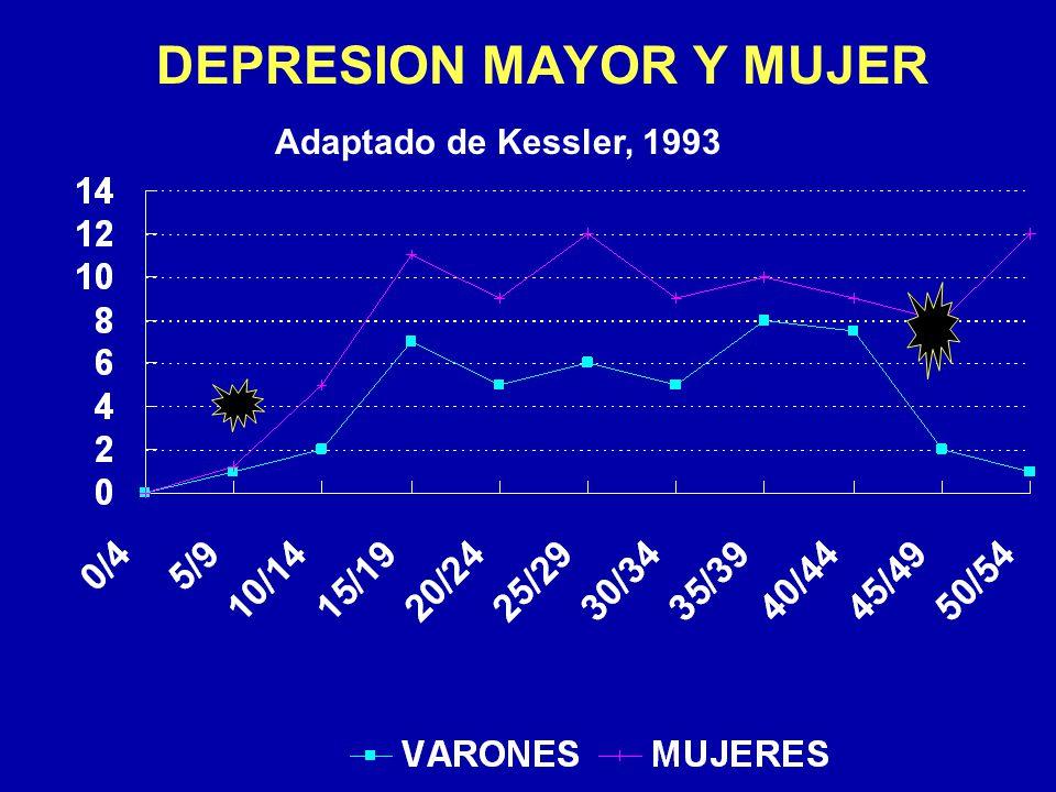 DEPRESION MAYOR Y MUJER