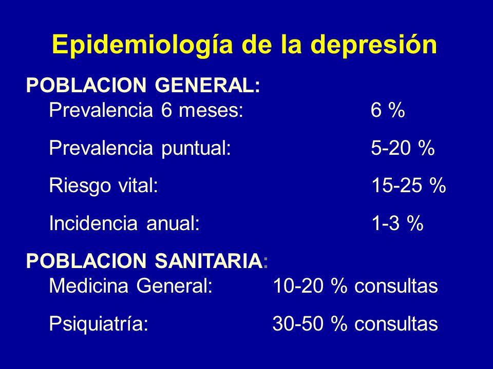 Epidemiología de la depresión