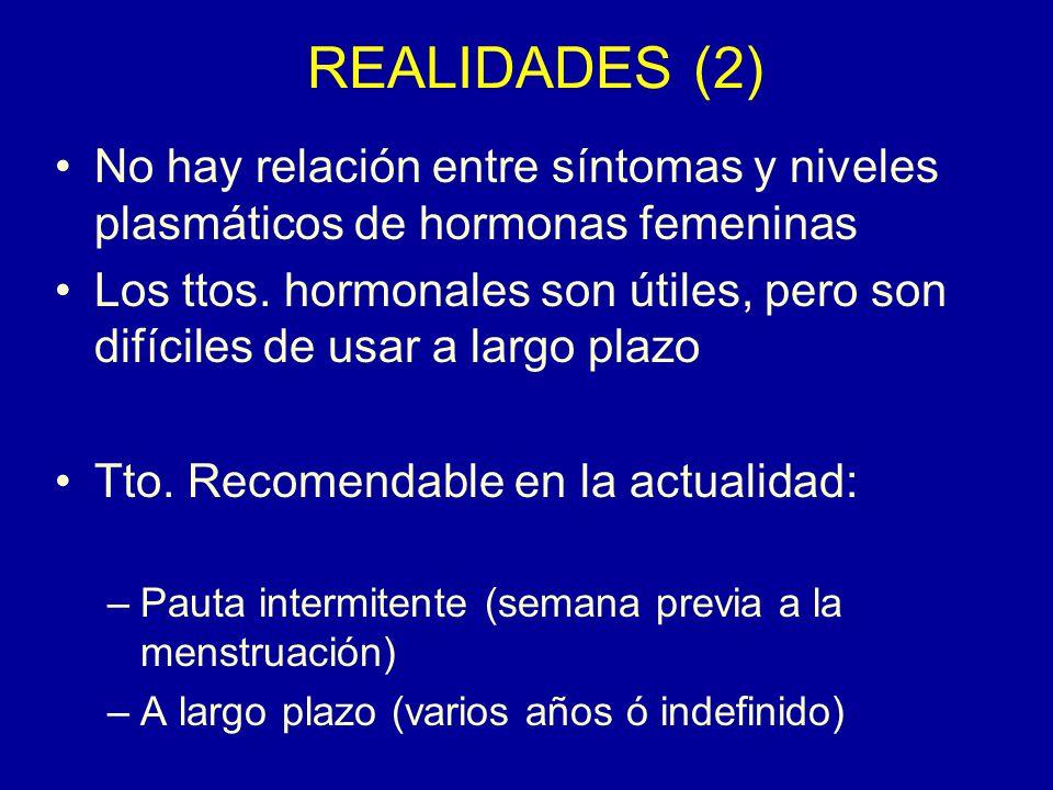 REALIDADES (2) No hay relación entre síntomas y niveles plasmáticos de hormonas femeninas.
