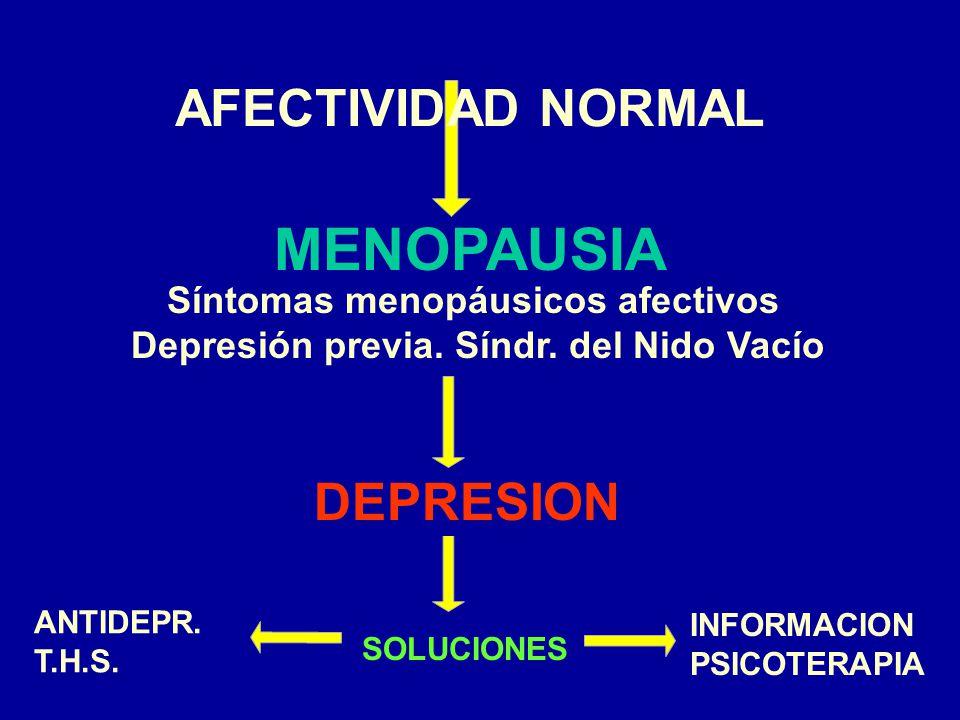 MENOPAUSIA AFECTIVIDAD NORMAL DEPRESION