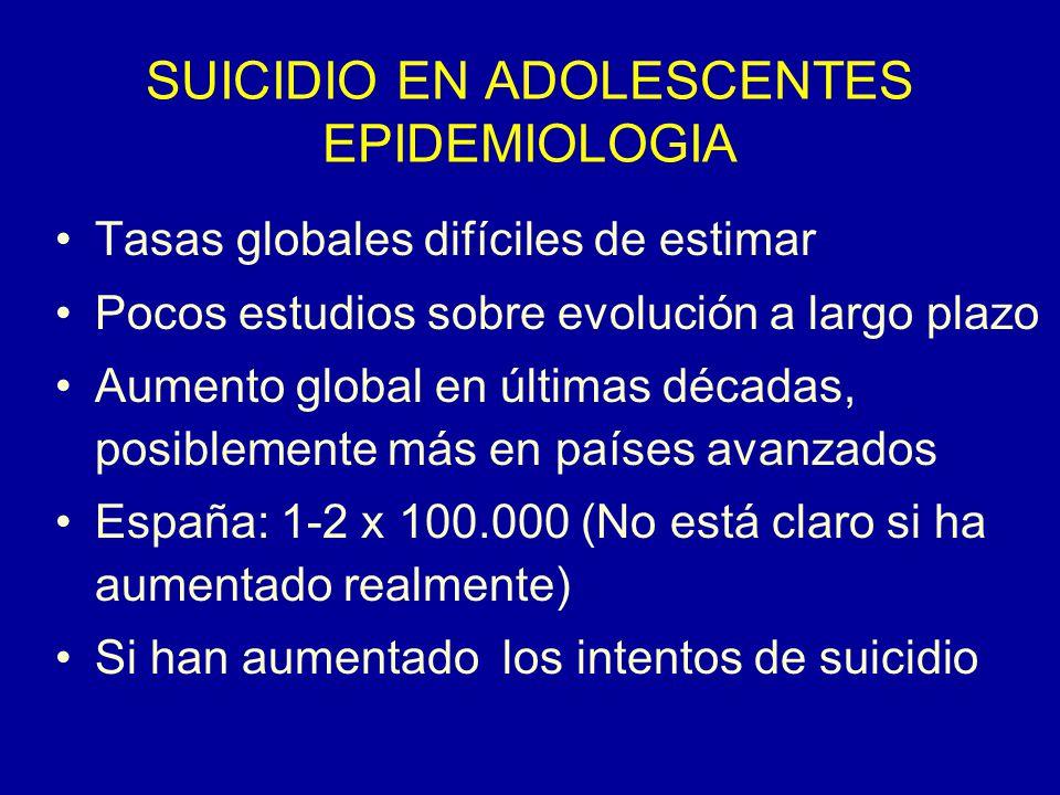SUICIDIO EN ADOLESCENTES EPIDEMIOLOGIA