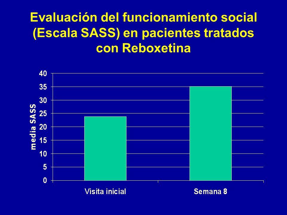 Evaluación del funcionamiento social (Escala SASS) en pacientes tratados con Reboxetina