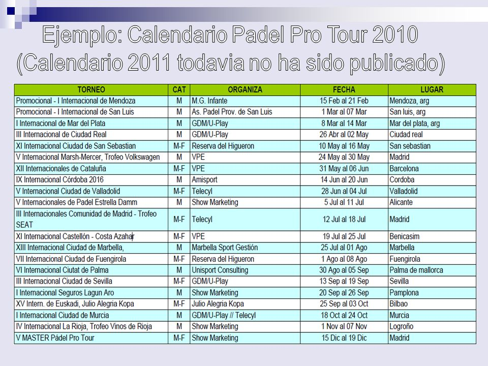 Ejemplo: Calendario Padel Pro Tour 2010