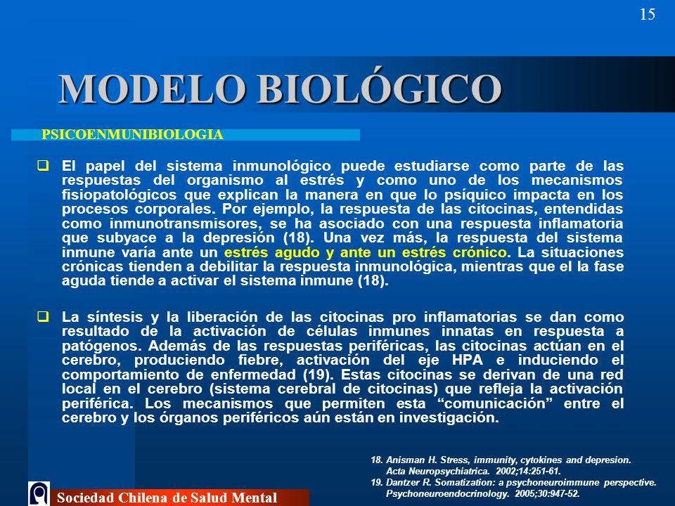 MODELO BIOLÓGICO PSICOENMUNIBIOLOGIA