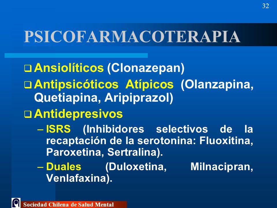 PSICOFARMACOTERAPIA Ansiolíticos (Clonazepan)
