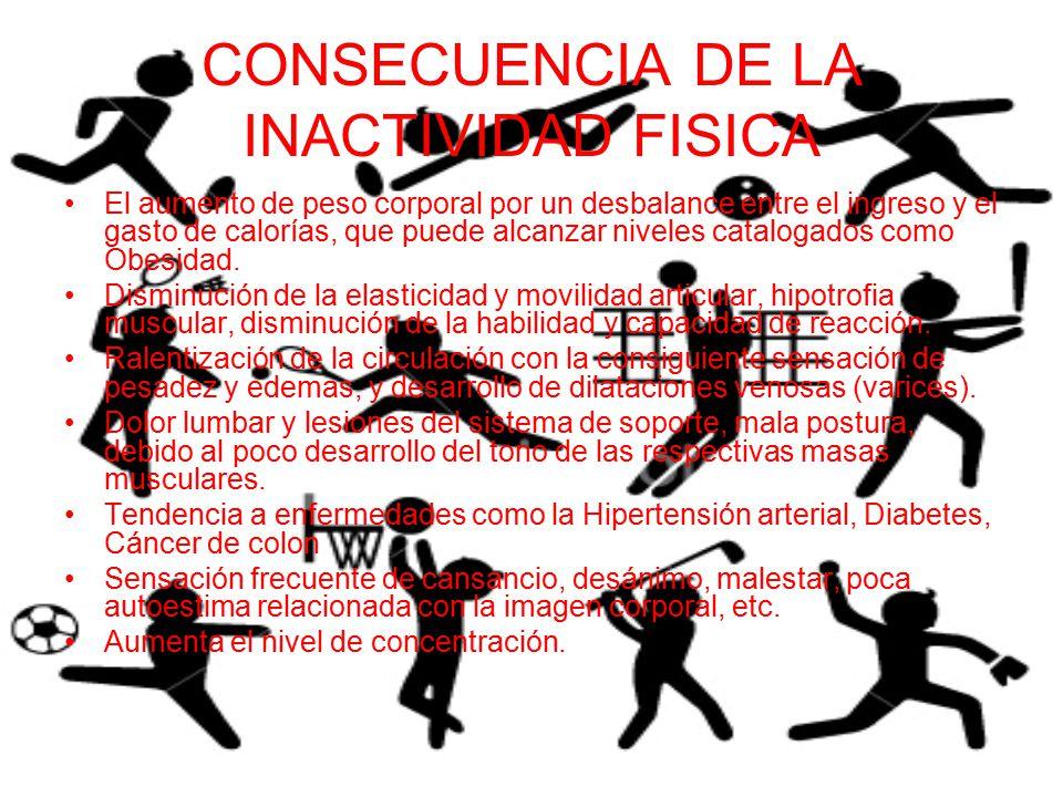 CONSECUENCIA DE LA INACTIVIDAD FISICA
