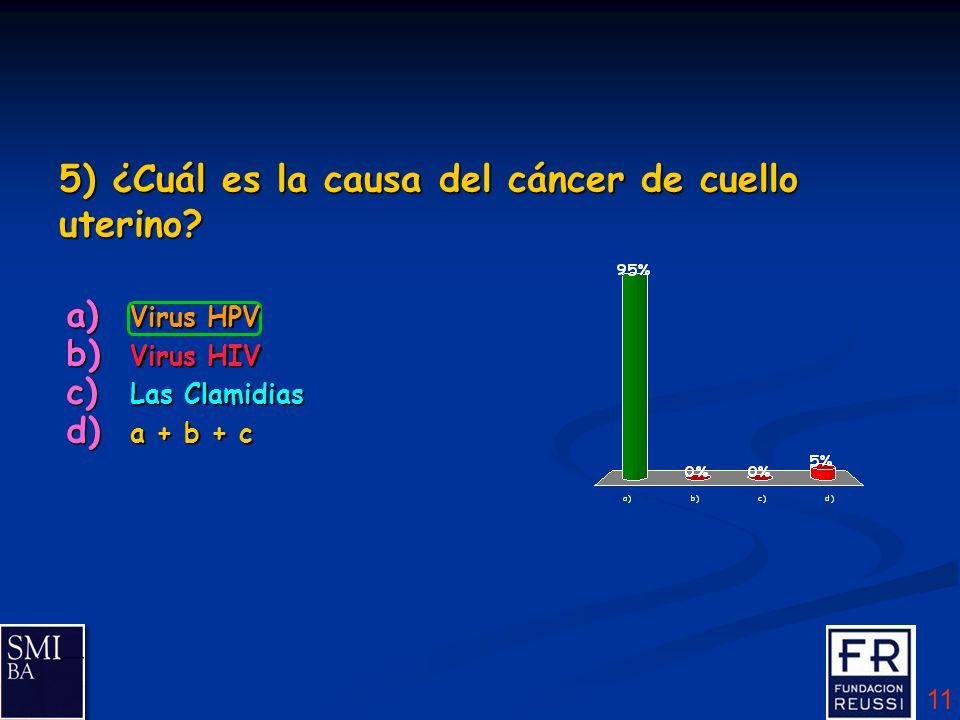 Etiología El cáncer cervicouterino es causado por algunos tipos de VPH (Virus de Papiloma Humano)