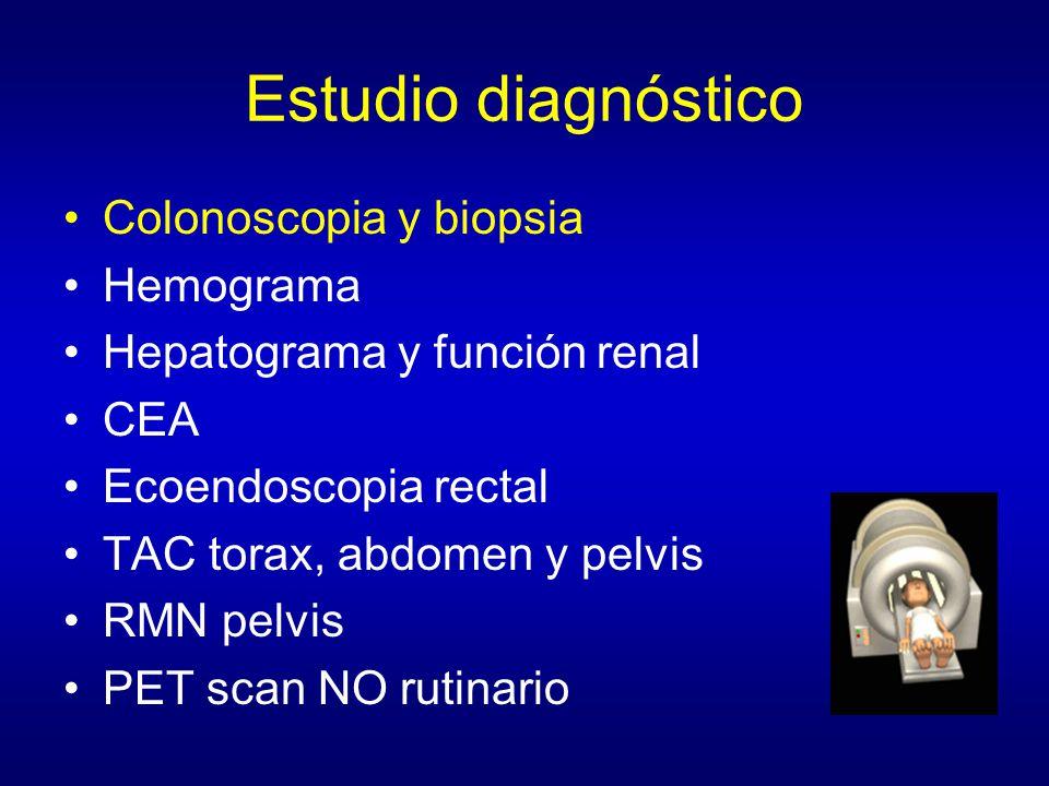 2) ¿Cuál es la causa principal del cáncer de pulmón