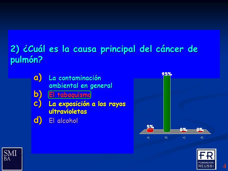 Ca de pulmón: Factores de riesgo