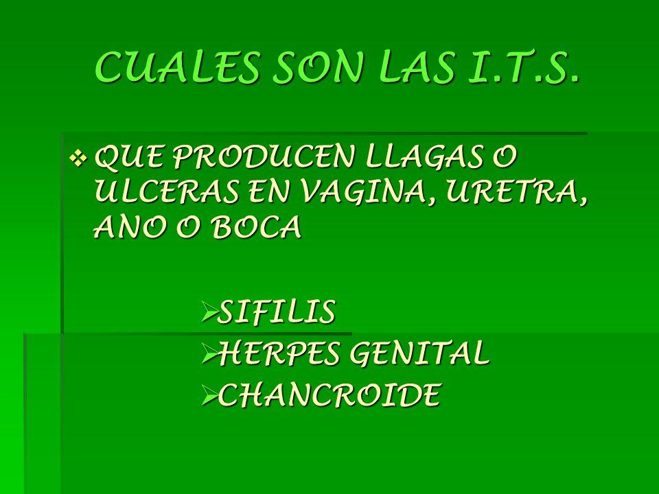 CUALES SON LAS I.T.S. QUE PRODUCEN LLAGAS O ULCERAS EN VAGINA, URETRA, ANO O BOCA. SIFILIS. HERPES GENITAL.