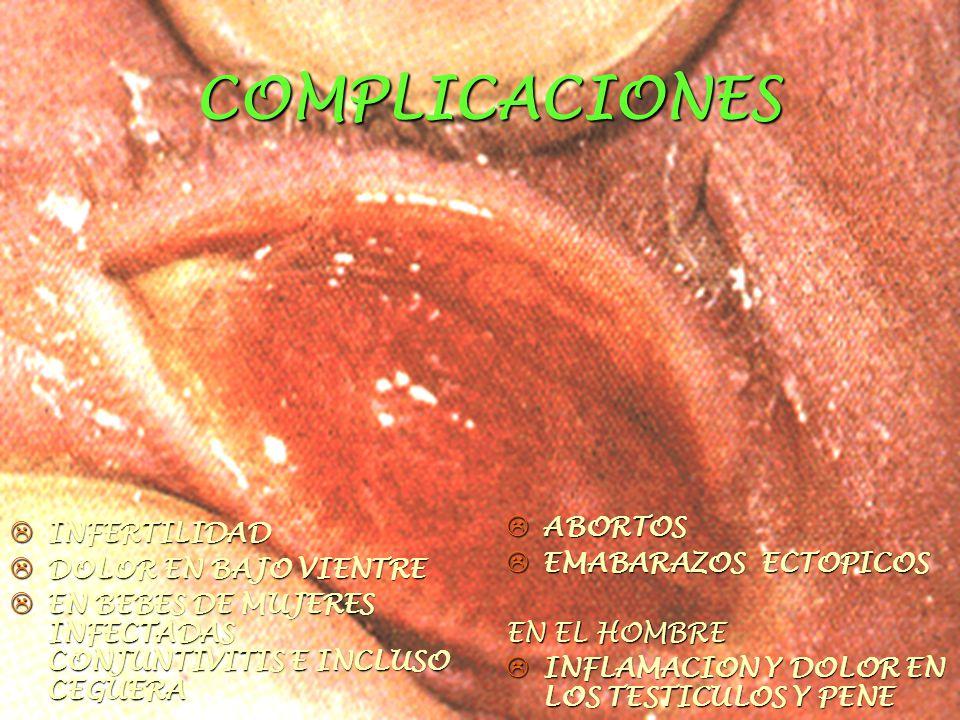 COMPLICACIONES ABORTOS INFERTILIDAD EMABARAZOS ECTOPICOS