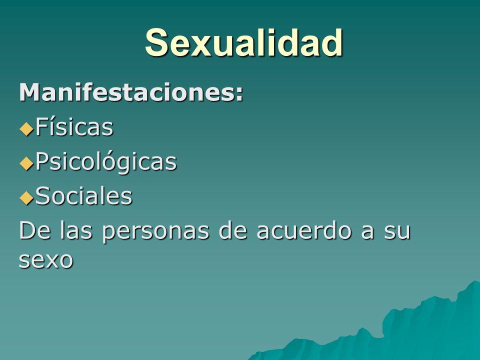 Sexualidad Manifestaciones: Físicas Psicológicas Sociales