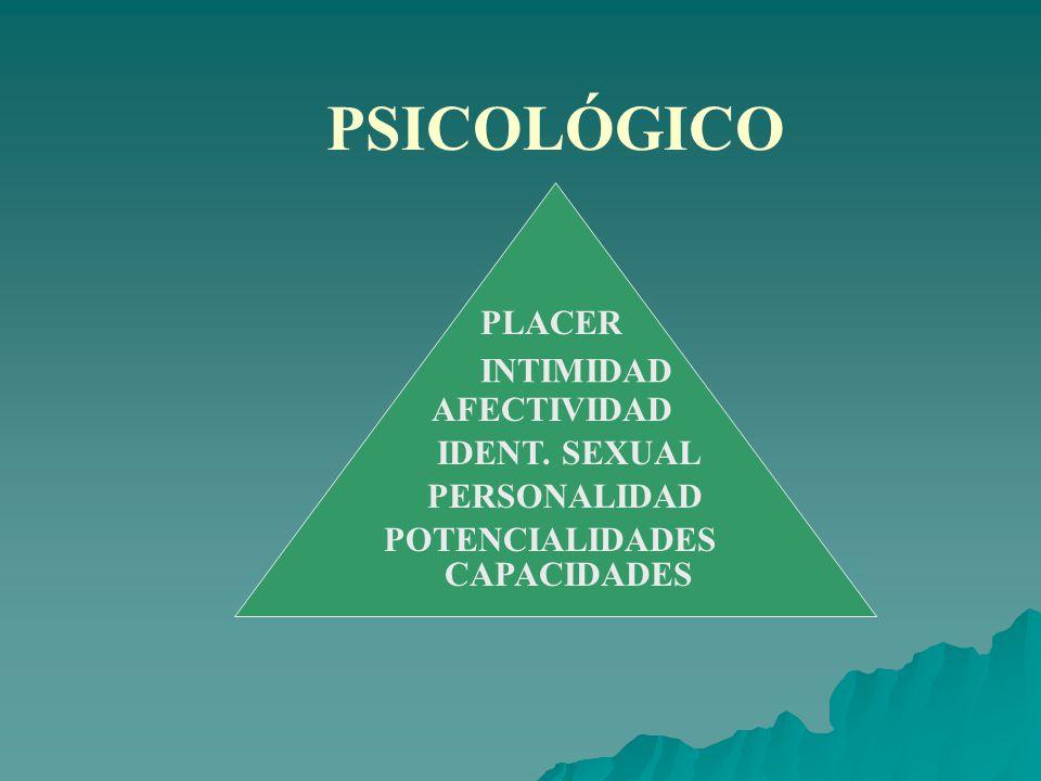 PSICOLÓGICO PLACER INTIMIDAD AFECTIVIDAD IDENT. SEXUAL PERSONALIDAD