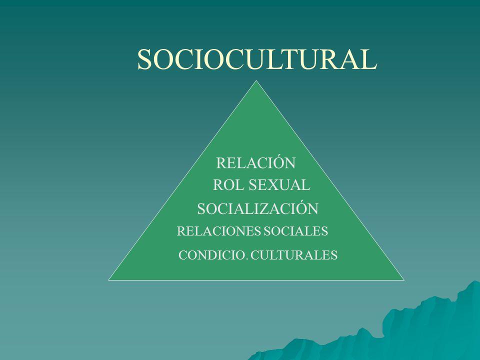 SOCIOCULTURAL RELACIÓN ROL SEXUAL SOCIALIZACIÓN RELACIONES SOCIALES