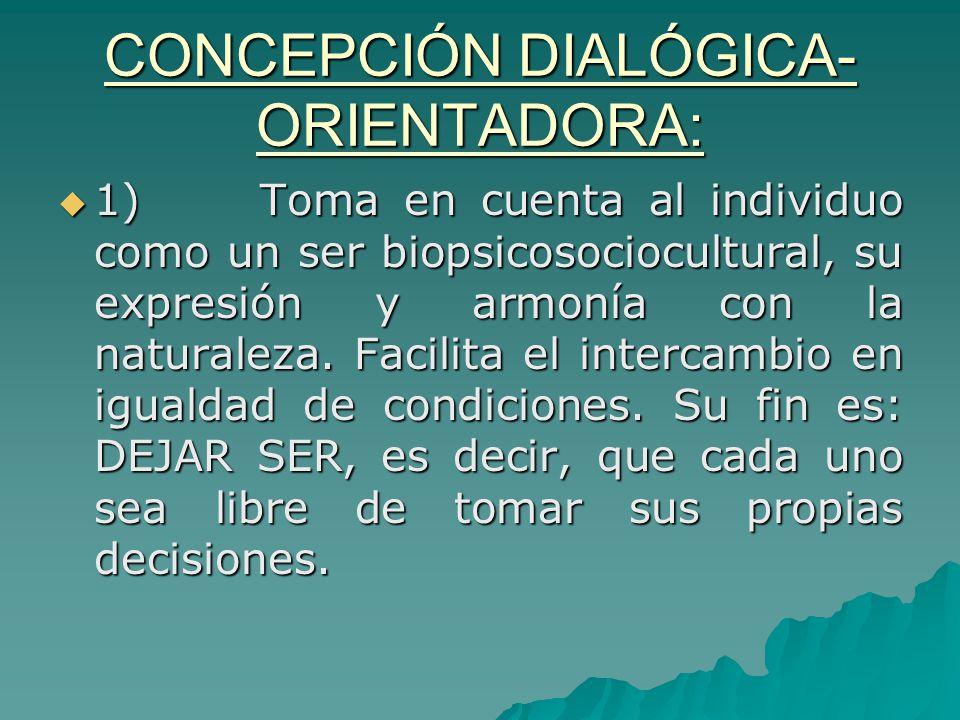 CONCEPCIÓN DIALÓGICA-ORIENTADORA: