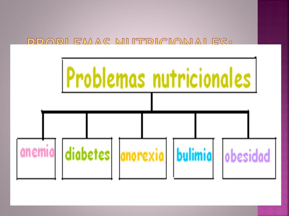 Problemas nutricionales: