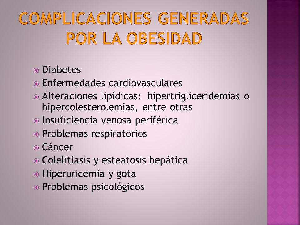 Complicaciones generadas por la obesidad