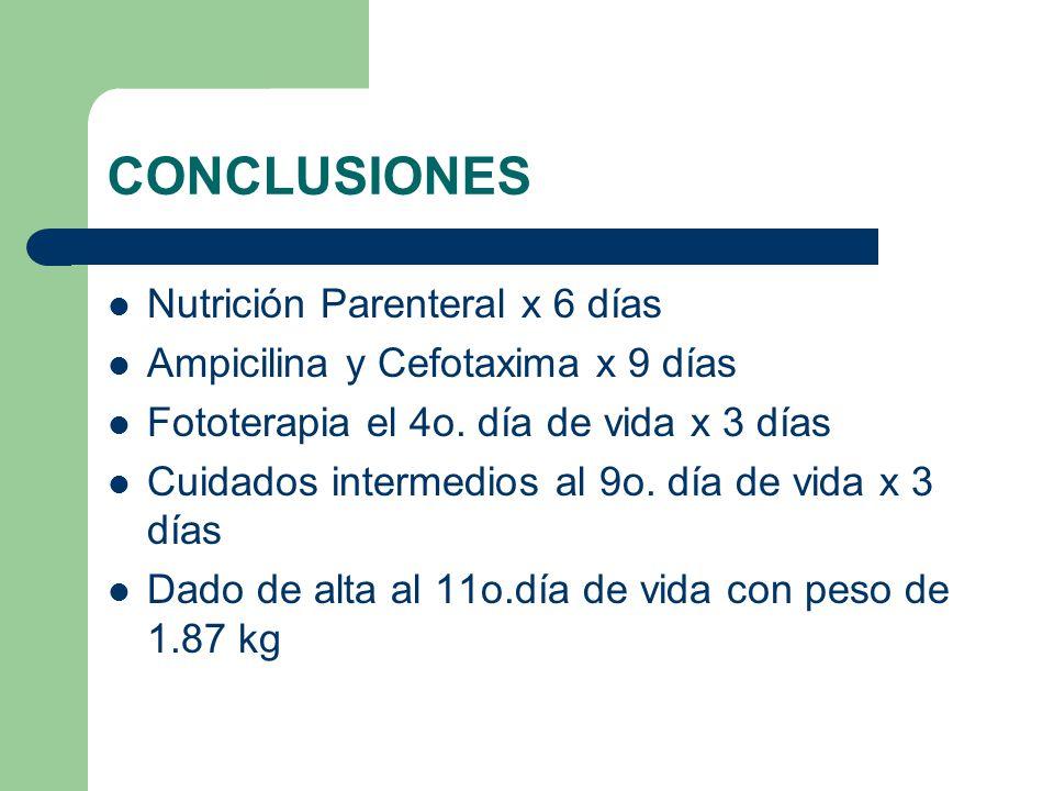 CONCLUSIONES Nutrición Parenteral x 6 días