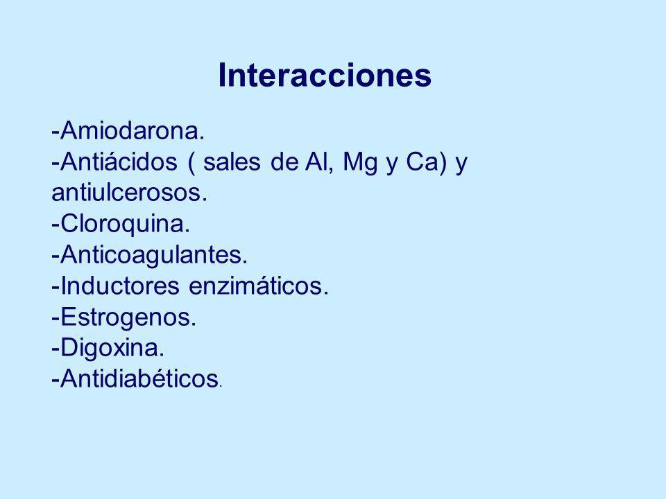 Interacciones Amiodarona.