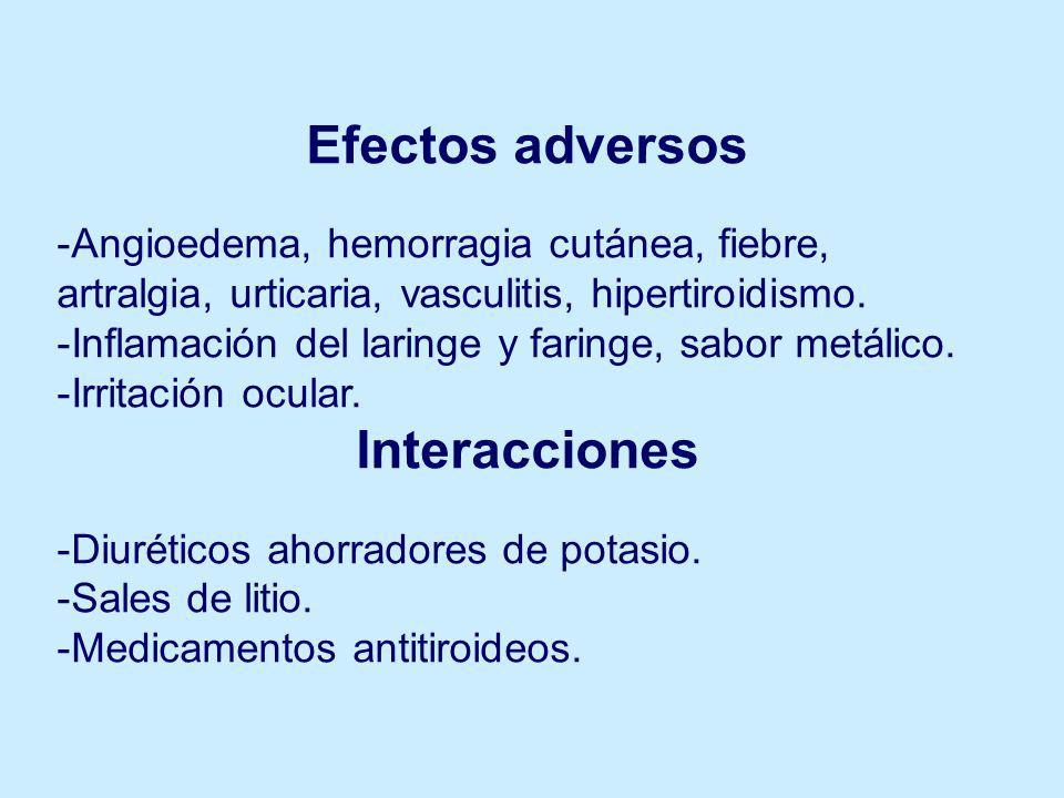 Efectos adversos Interacciones