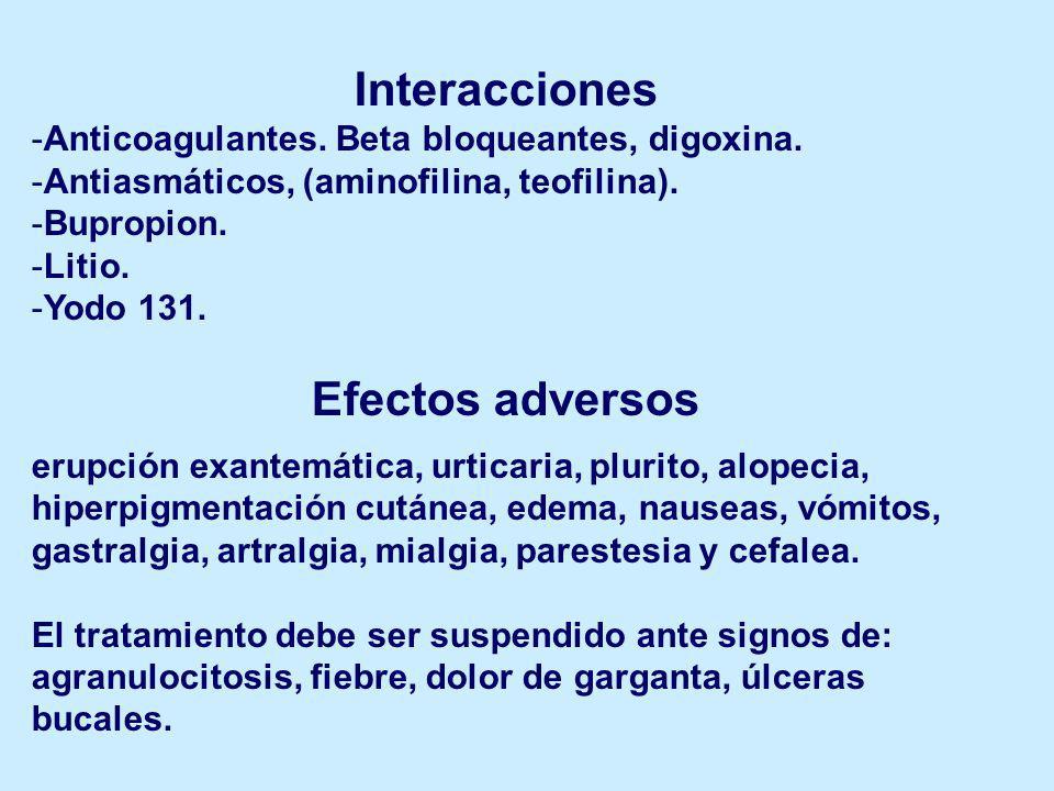 Interacciones Efectos adversos