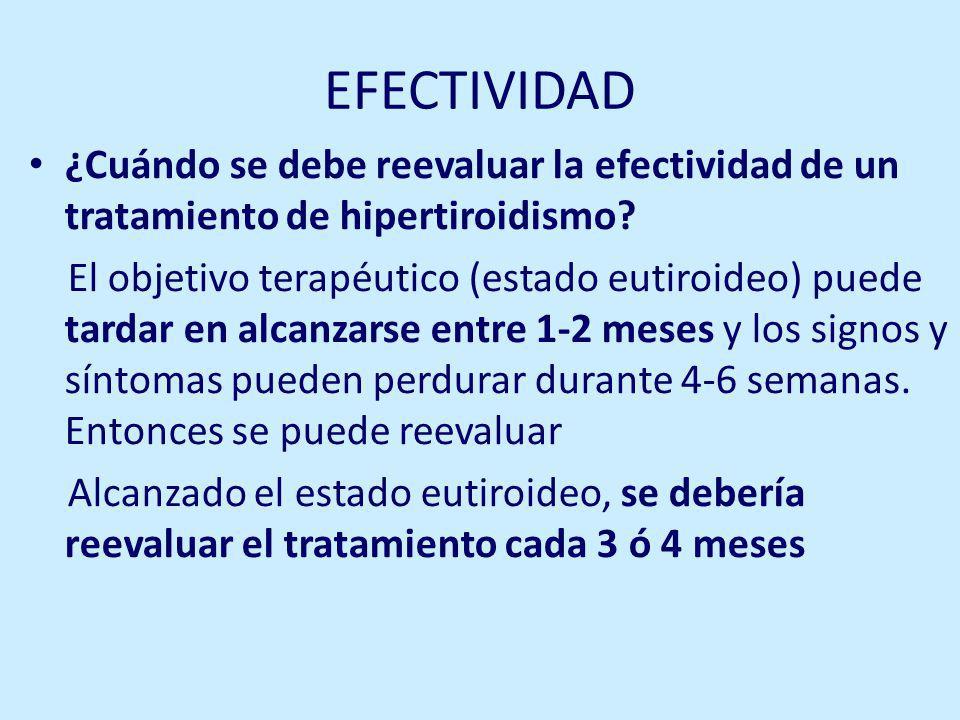 EFECTIVIDAD ¿Cuándo se debe reevaluar la efectividad de un tratamiento de hipertiroidismo