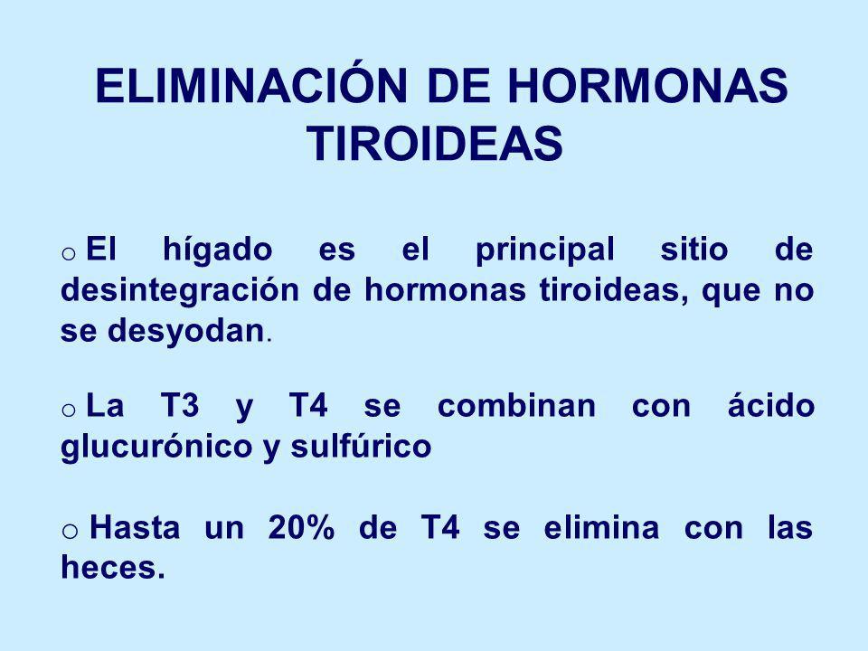 ELIMINACIÓN DE HORMONAS TIROIDEAS