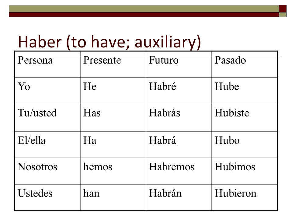 Haber (to have; auxiliary)