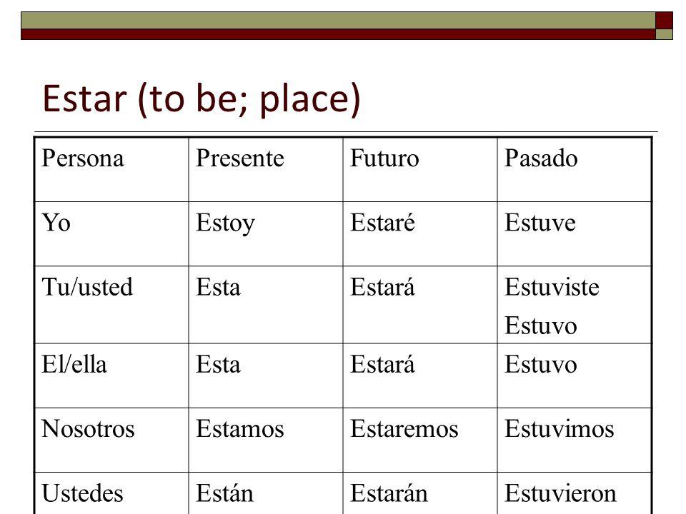 Estar (to be; place) Persona Presente Futuro Pasado Yo Estoy Estaré