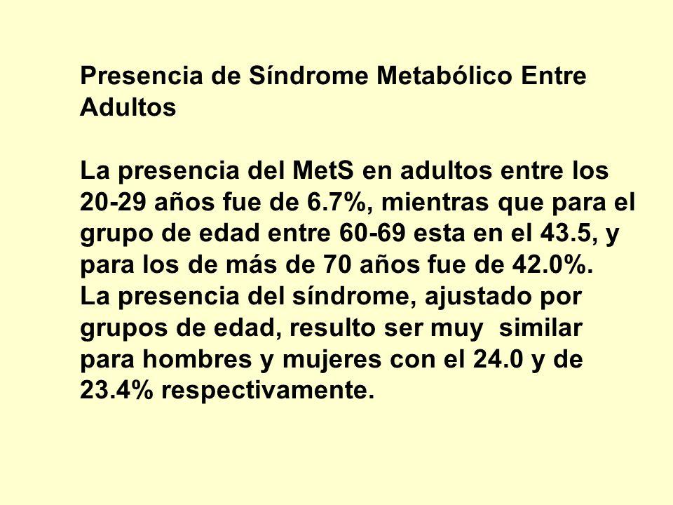 Presencia de Síndrome Metabólico Entre Adultos La presencia del MetS en adultos entre los 20-29 años fue de 6.7%, mientras que para el grupo de edad entre 60-69 esta en el 43.5, y para los de más de 70 años fue de 42.0%. La presencia del síndrome, ajustado por grupos de edad, resulto ser muy similar para hombres y mujeres con el 24.0 y de 23.4% respectivamente.