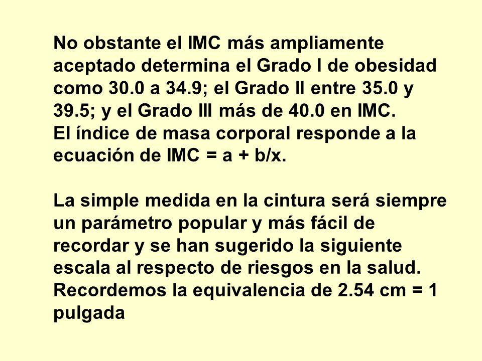 No obstante el IMC más ampliamente aceptado determina el Grado I de obesidad como 30.0 a 34.9; el Grado II entre 35.0 y 39.5; y el Grado III más de 40.0 en IMC. El índice de masa corporal responde a la ecuación de IMC = a + b/x. La simple medida en la cintura será siempre un parámetro popular y más fácil de recordar y se han sugerido la siguiente escala al respecto de riesgos en la salud. Recordemos la equivalencia de 2.54 cm = 1 pulgada