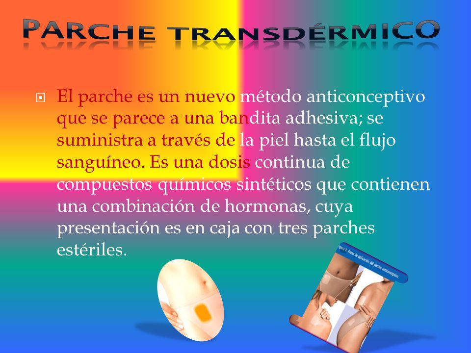 Parche Transdérmico