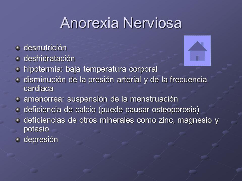 Anorexia Nerviosa desnutrición deshidratación