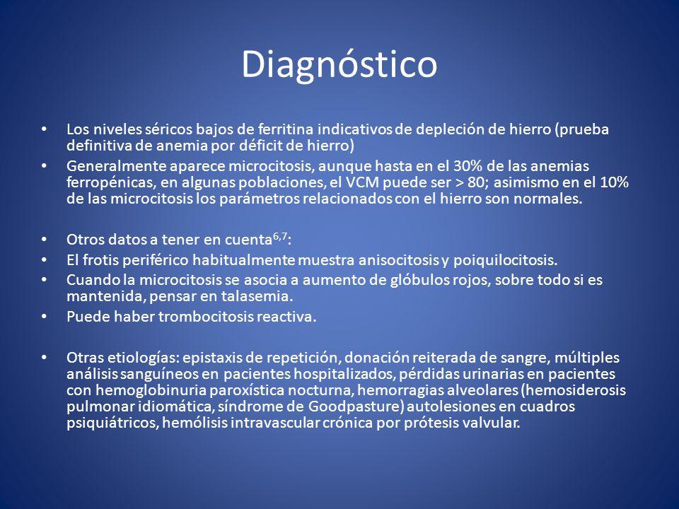 Diagnóstico Los niveles séricos bajos de ferritina indicativos de depleción de hierro (prueba definitiva de anemia por déficit de hierro)