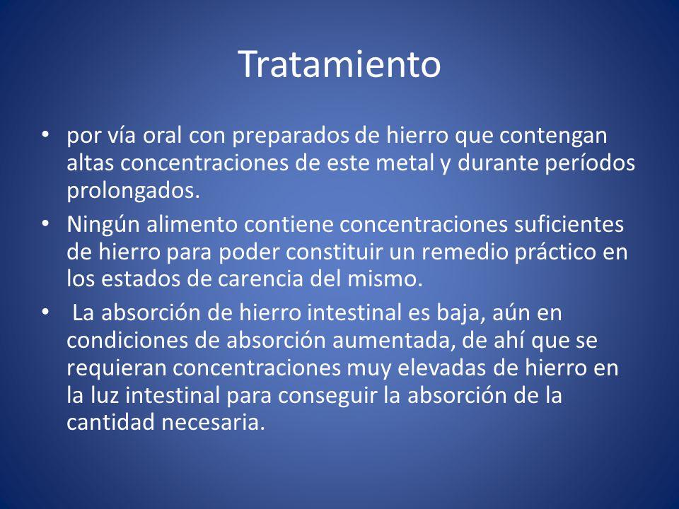 Tratamiento por vía oral con preparados de hierro que contengan altas concentraciones de este metal y durante períodos prolongados.