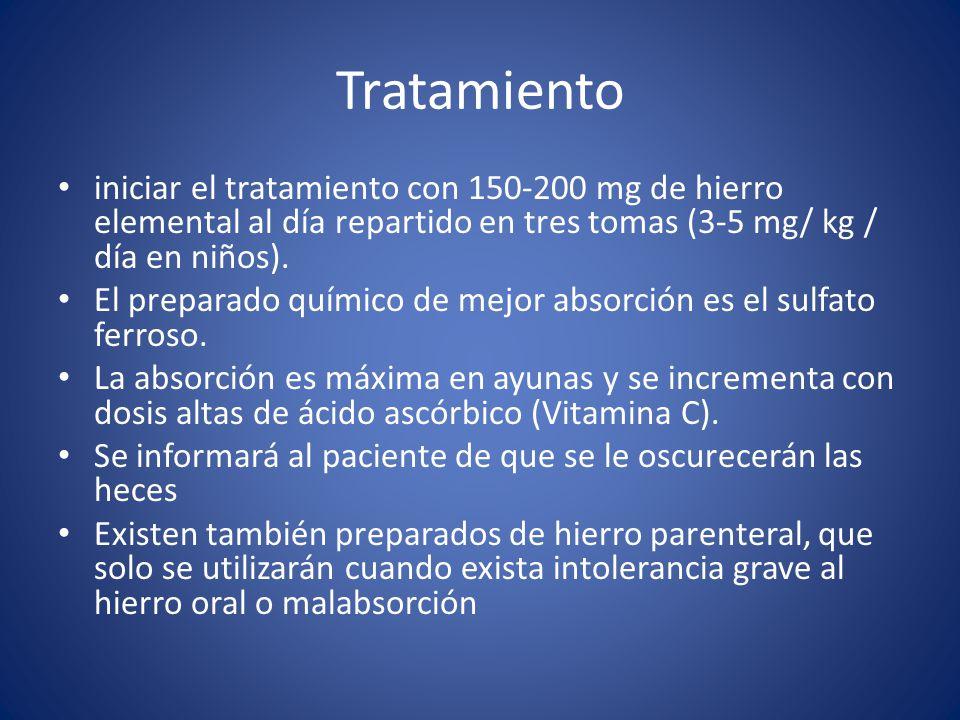 Tratamiento iniciar el tratamiento con 150-200 mg de hierro elemental al día repartido en tres tomas (3-5 mg/ kg / día en niños).